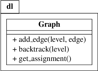 Figure 4 for How to build your own ASP-based system?!