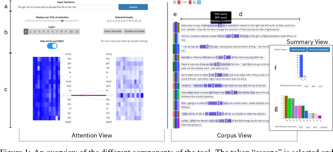 Figure 1 for exBERT: A Visual Analysis Tool to Explore Learned Representations in Transformers Models