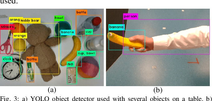 Figure 3 for Object-Independent Human-to-Robot Handovers using Real Time Robotic Vision