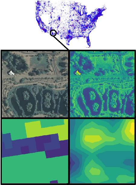 Figure 1 for The GeoLifeCLEF 2020 Dataset