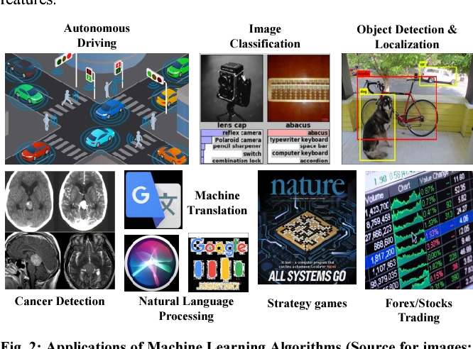 Figure 3 for Security for Machine Learning-based Systems: Attacks and Challenges during Training and Inference