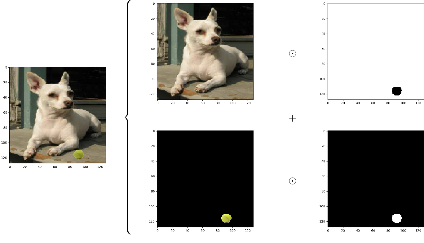 Figure 1 for Revealing Perceptible Backdoors, without the Training Set, via the Maximum Achievable Misclassification Fraction Statistic