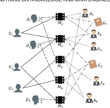 Figure 1 for mSHINE: A Multiple-meta-paths Simultaneous Learning Framework for Heterogeneous Information Network Embedding