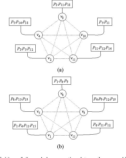 Figure 3 From Energy Efficient Group Key Agreement For Wireless