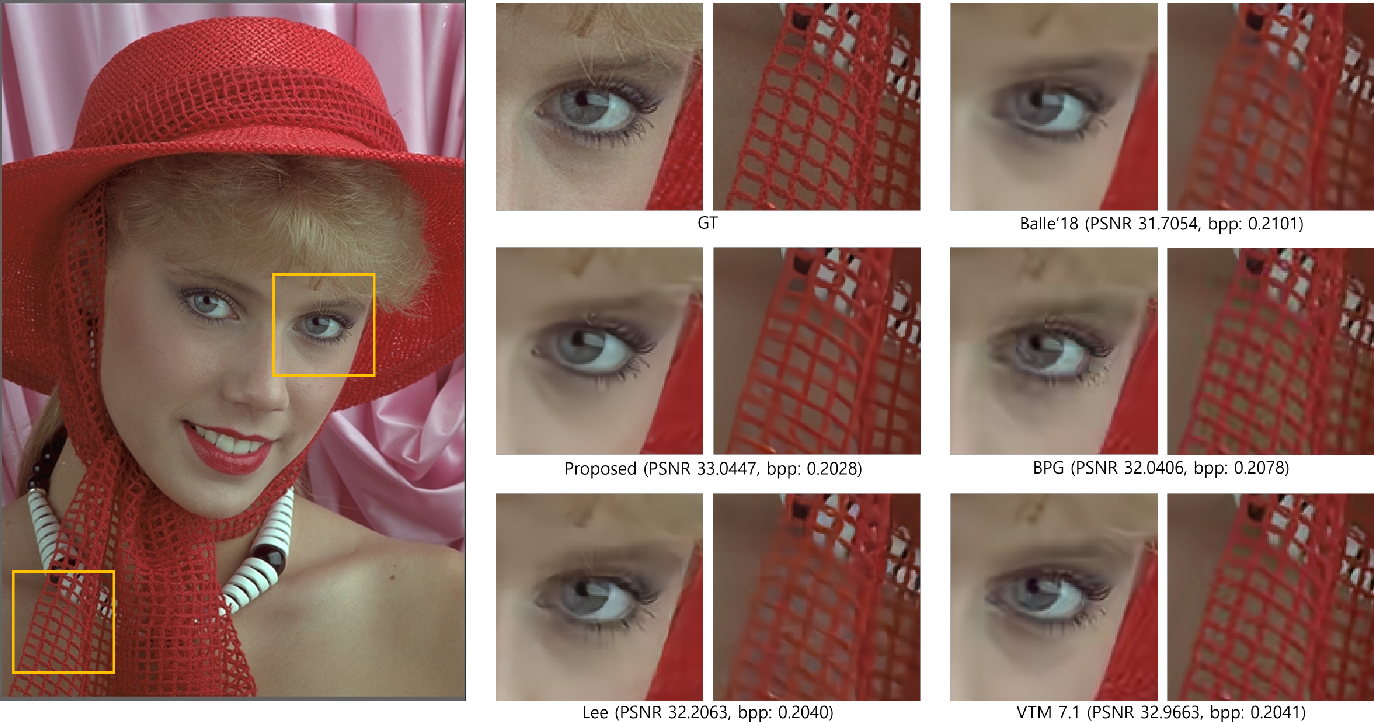 Figure 1 for A Hybrid Architecture of Jointly Learning Image Compression and Quality Enhancement with Improved Entropy Minimization