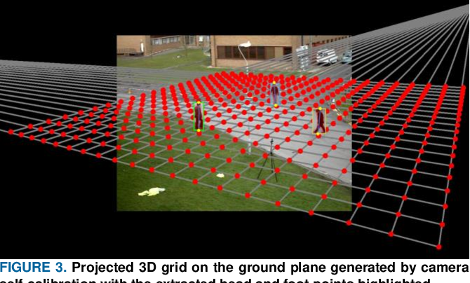 Figure 3 for MOANA: An Online Learned Adaptive Appearance Model for Robust Multiple Object Tracking in 3D