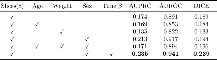Figure 3 for 3D Reasoning for Unsupervised Anomaly Detection in Pediatric WbMRI