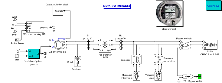 Figure 3 from Planning for Operation of MicroGrids