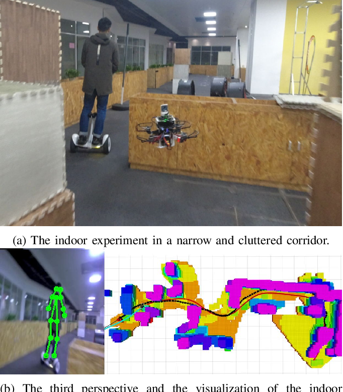Figure 3 for Fast-Tracker 2.0: Improving Autonomy of Aerial Tracking with Active Vision and Human Location Regression