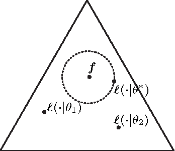 Figure 1 for A Tutorial on Distributed (Non-Bayesian) Learning: Problem, Algorithms and Results