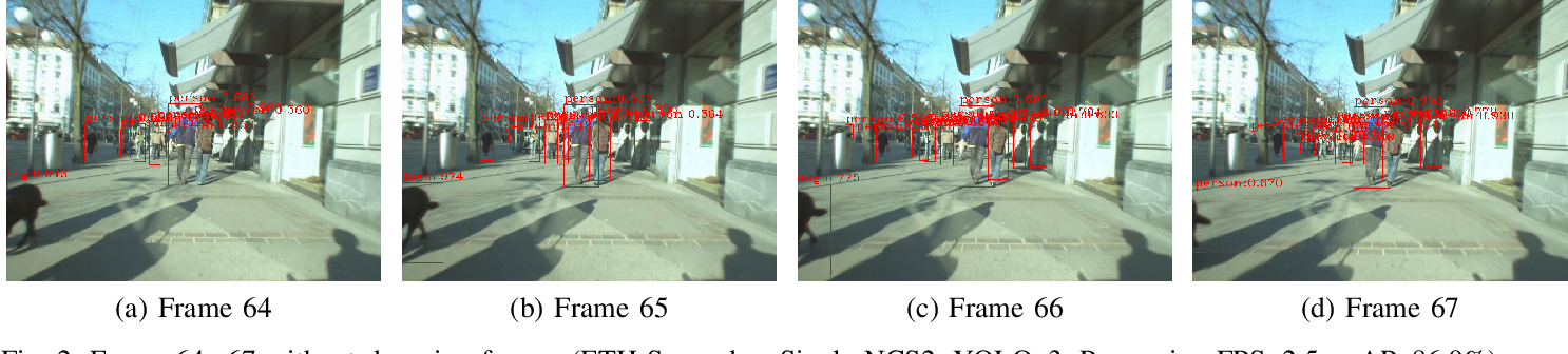 Figure 2 for Parallel Detection for Efficient Video Analytics at the Edge
