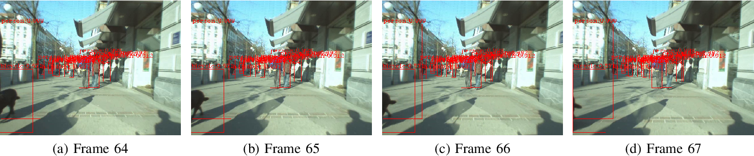 Figure 3 for Parallel Detection for Efficient Video Analytics at the Edge