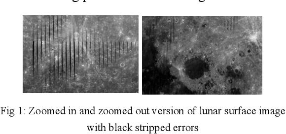 Figure 1 for Lunar surface image restoration using U-net based deep neural networks