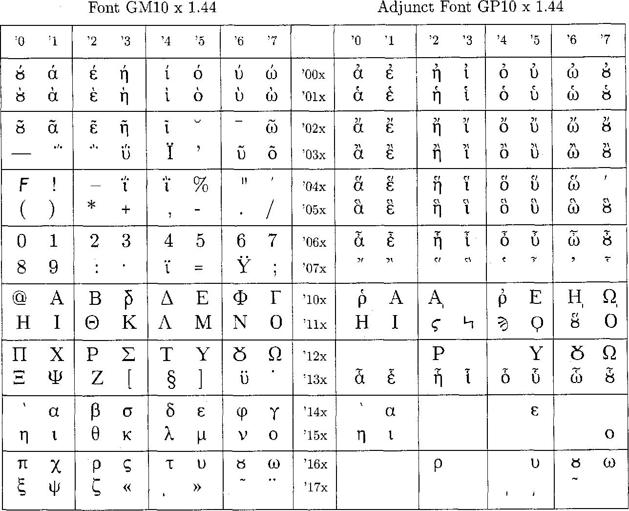 PDF] Comple te Greek wi th Adjunct Fonts - Semantic Scholar