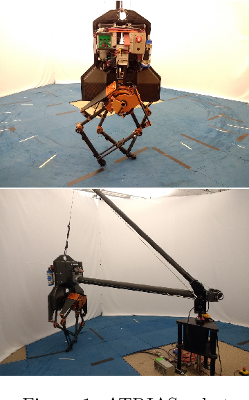 Figure 1 for Using Simulation to Improve Sample-Efficiency of Bayesian Optimization for Bipedal Robots