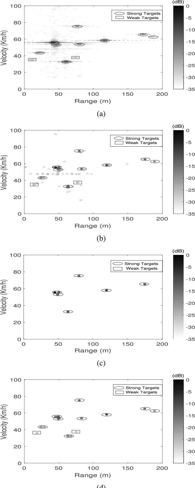 Figure 2 for Sinusoidal Parameter Estimation from Signed Measurements via Majorization-Minimization Based RELAX