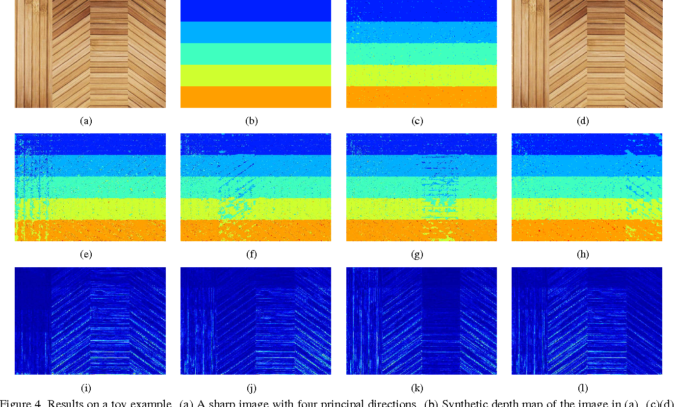 Figure 4 for Scene-adaptive Coded Apertures Imaging