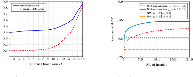 Figure 2 for Economics of Semantic Communication System in Wireless Powered Internet of Things