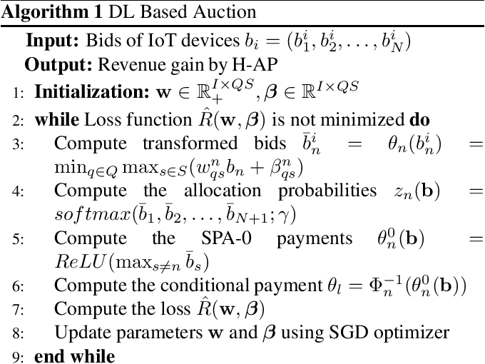 Figure 3 for Economics of Semantic Communication System in Wireless Powered Internet of Things