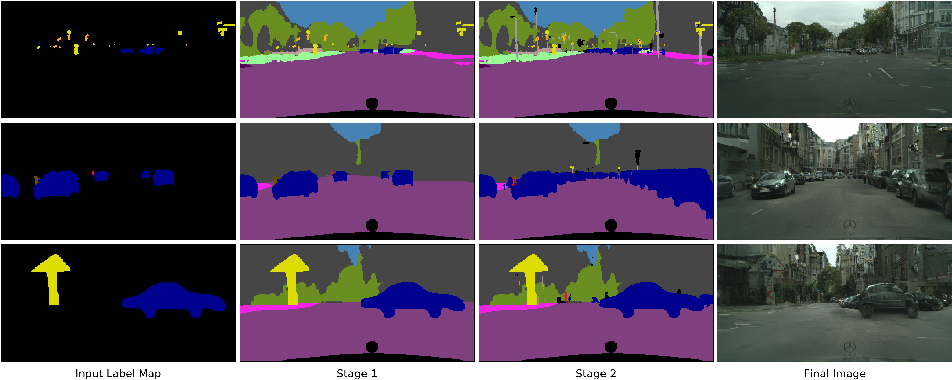 Figure 1 for Halluci-Net: Scene Completion by Exploiting Object Co-occurrence Relationships
