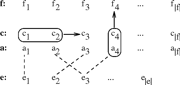 Figure 3 for Towards an Automatic Dictation System for Translators: the TransTalk Project