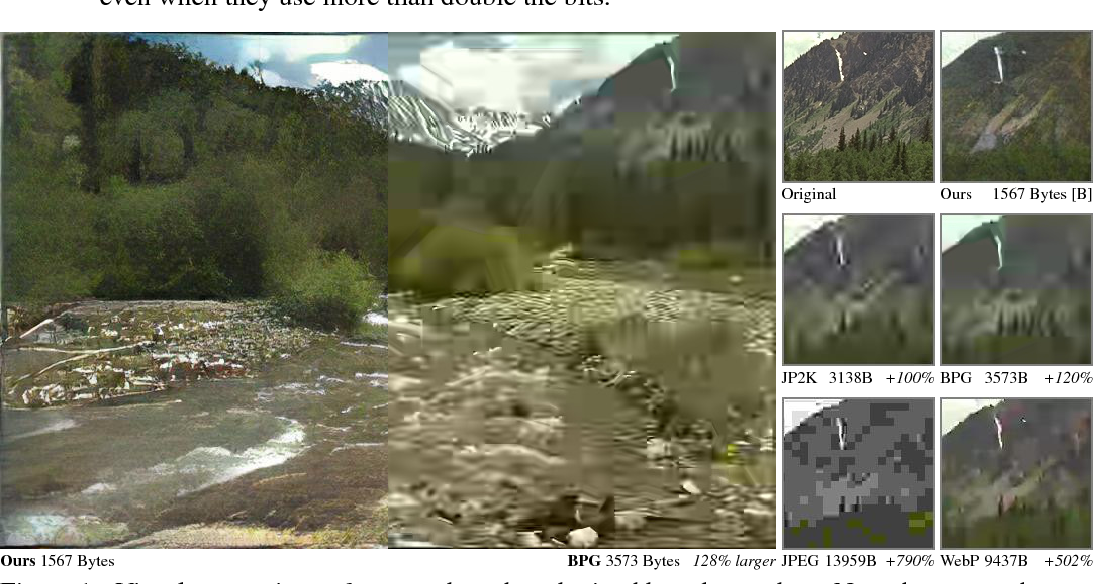 Figure 1 for Generative Adversarial Networks for Extreme Learned Image Compression