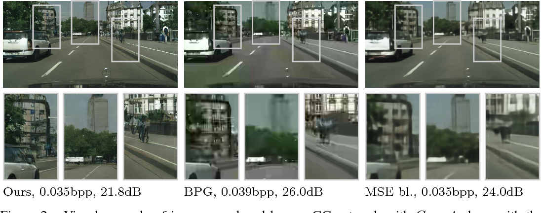 Figure 3 for Generative Adversarial Networks for Extreme Learned Image Compression