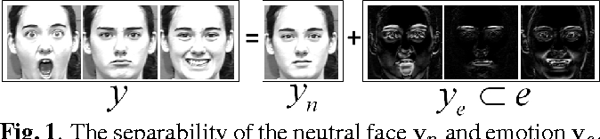 Figure 1 for Hierarchical Sparse and Collaborative Low-Rank Representation for Emotion Recognition