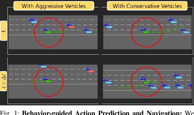 Figure 1 for B-GAP: Behavior-Guided Action Prediction for Autonomous Navigation