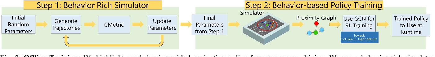 Figure 2 for B-GAP: Behavior-Guided Action Prediction for Autonomous Navigation