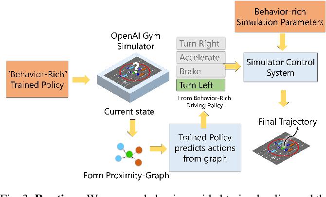 Figure 3 for B-GAP: Behavior-Guided Action Prediction for Autonomous Navigation