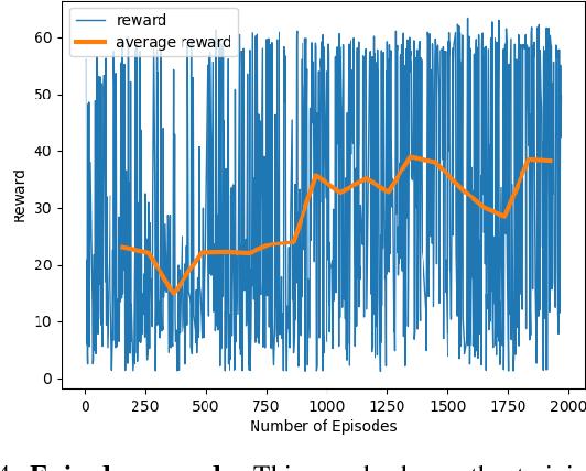 Figure 4 for B-GAP: Behavior-Guided Action Prediction for Autonomous Navigation
