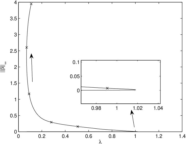 Numerical Treatment of Singular BVPs: The New MATLAB Code