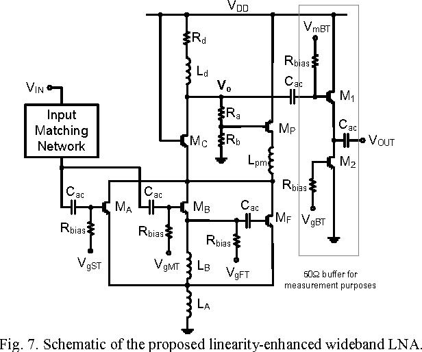 A linearity-enhanced wideband low-noise amplifier - Semantic Scholar