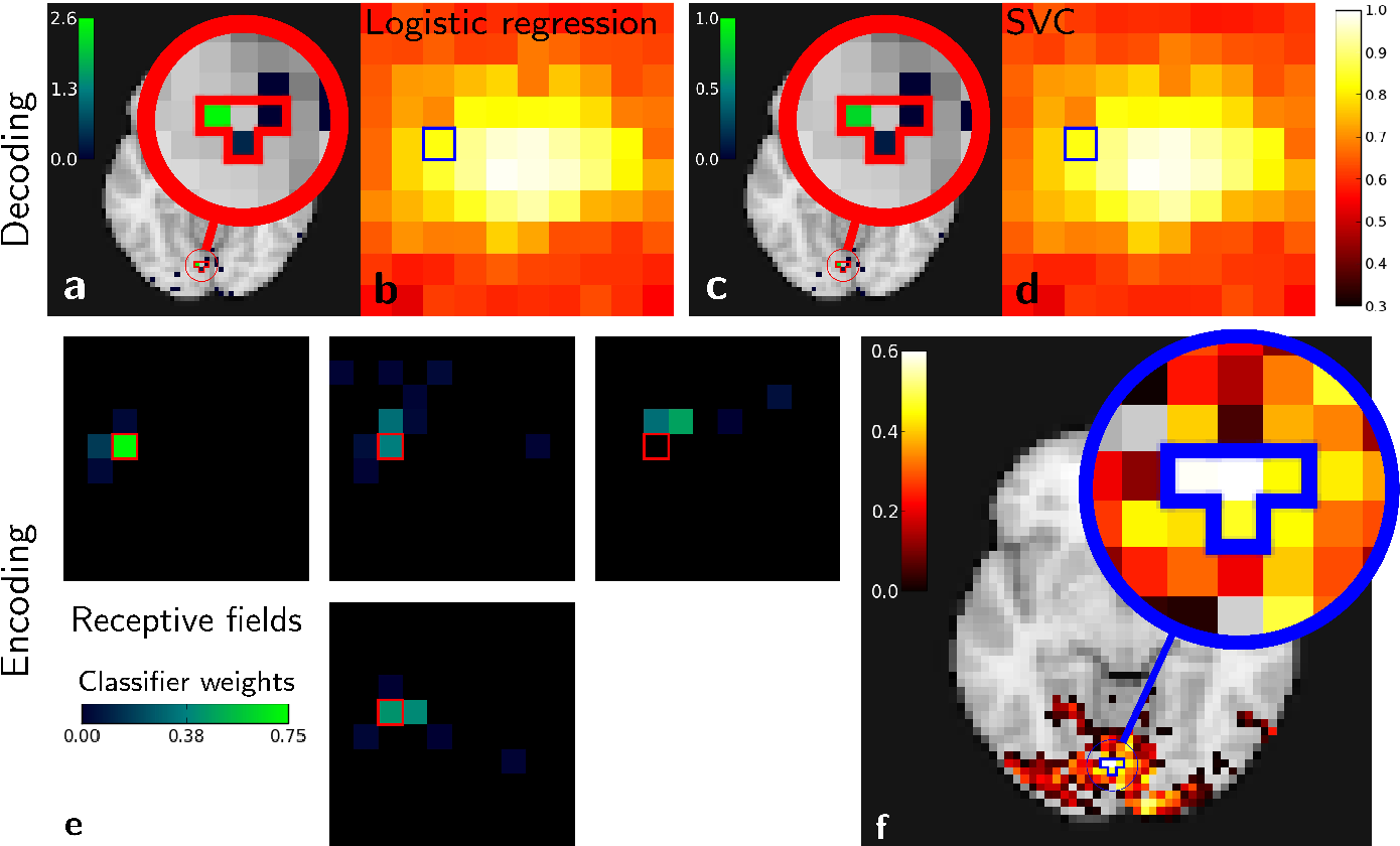 Figure 4 for Machine Learning for Neuroimaging with Scikit-Learn
