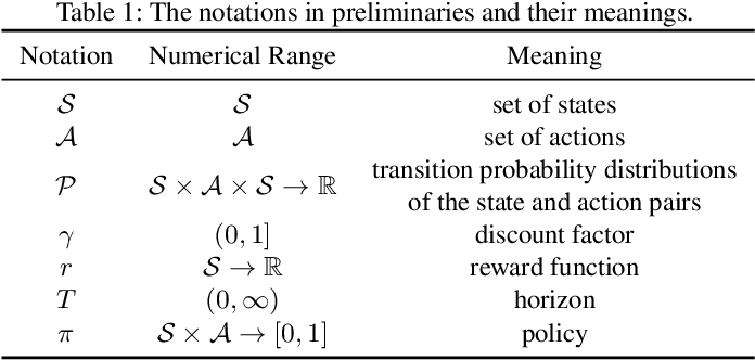 Figure 1 for Expert-Level Atari Imitation Learning from Demonstrations Only