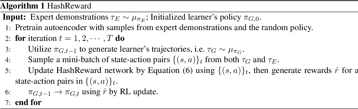Figure 2 for Expert-Level Atari Imitation Learning from Demonstrations Only