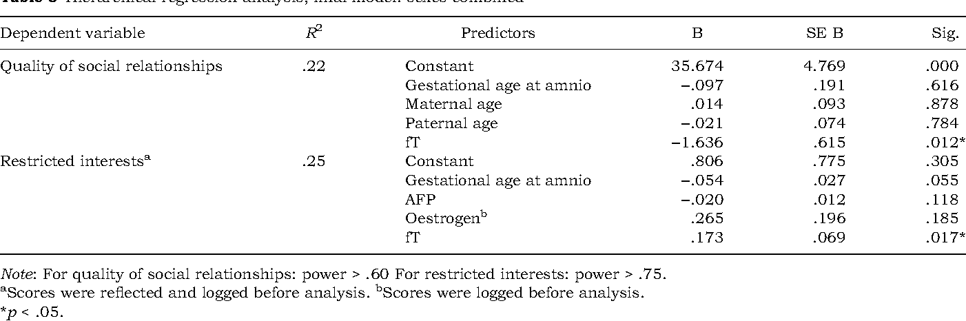 testosterone cypionate - Semantic Scholar