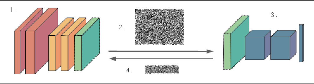 Figure 3 for Syft 0.5: A Platform for Universally Deployable Structured Transparency