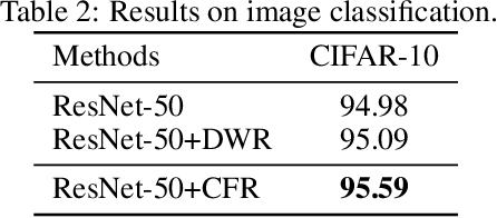 Figure 3 for Stable Learning via Causality-based Feature Rectification