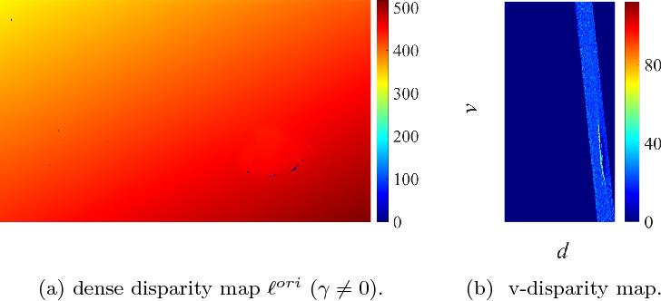 Figure 2 for A Novel Disparity Transformation Algorithm for Road Segmentation