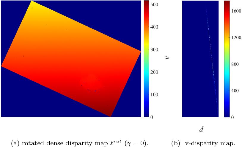 Figure 4 for A Novel Disparity Transformation Algorithm for Road Segmentation