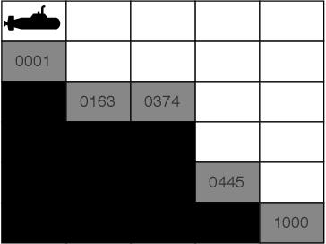 Figure 4 for Convex Hull Monte-Carlo Tree Search