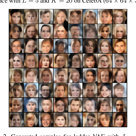 Figure 3 for Learning Deep Generative Models with Short Run Inference Dynamics