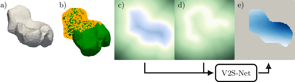 Figure 4 for Non-Rigid Volume to Surface Registration using a Data-Driven Biomechanical Model
