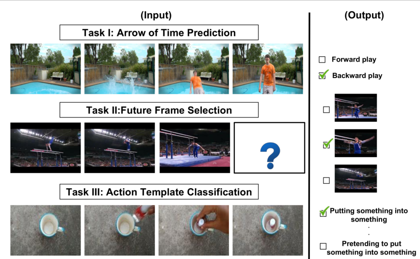 Figure 1 for Video Time: Properties, Encoders and Evaluation