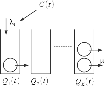 Figure 1 for Reinforcement with Fading Memories