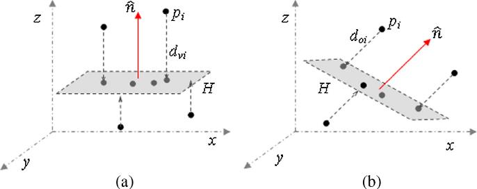 Figure 3 for 3D Scanning: A Comprehensive Survey