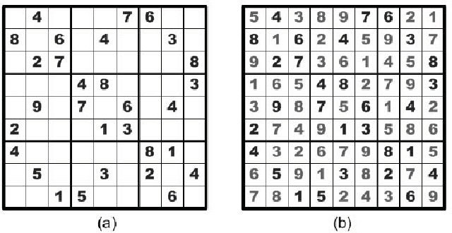 a block world problem based sudoku solver semantic scholar