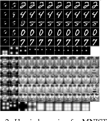 Figure 2 for Testing Visual Attention in Dynamic Environments